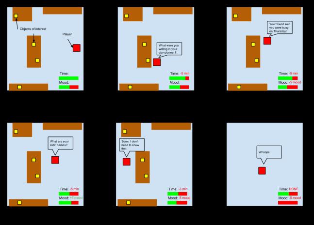 Husker Report Core Gameplay