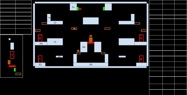 Super PAC Bros! Example Level v3