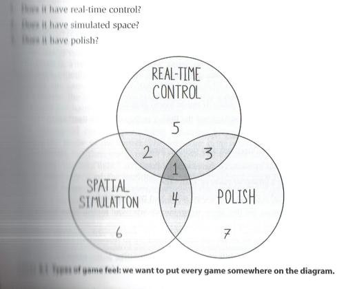 gameFeel3Criteria