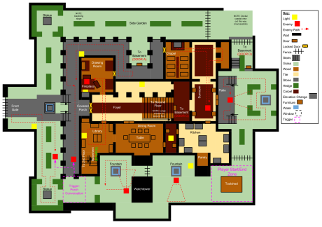 layout-ground-level